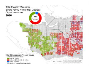 total-property-values-for-homes-in-vancouver